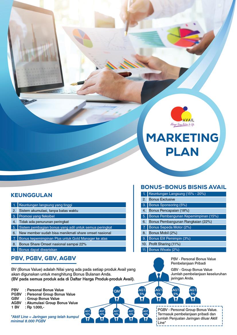 Peluang Usaha Avail Elok 1 Sistem Bisa Semua Bisnis Pt Indonesia